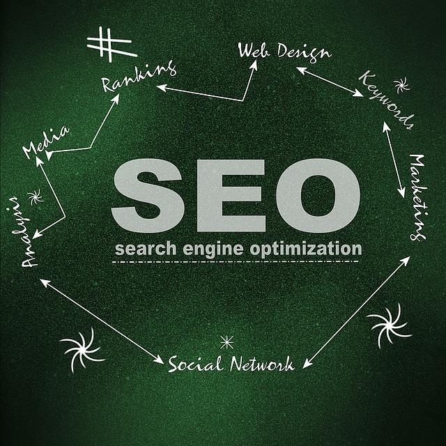網頁中會影響搜索引擎排名的因素